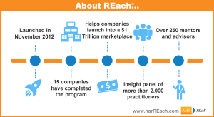 About-REach