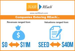companies-entering-reach